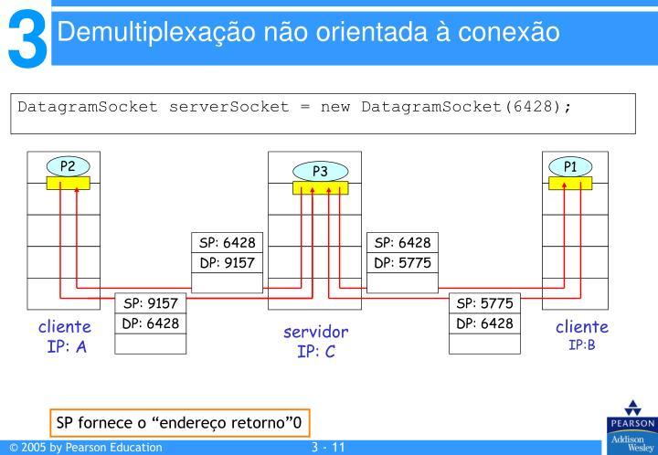 DatagramSocket serverSocket = new DatagramSocket(6428);