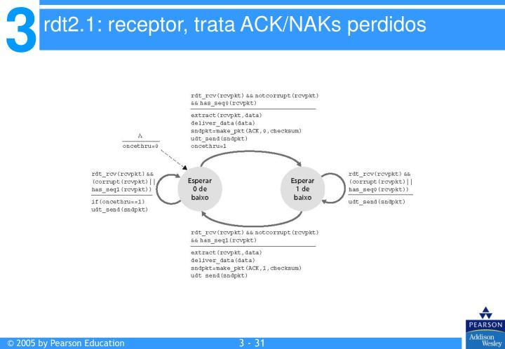 rdt2.1: receptor, trata ACK/NAKs perdidos