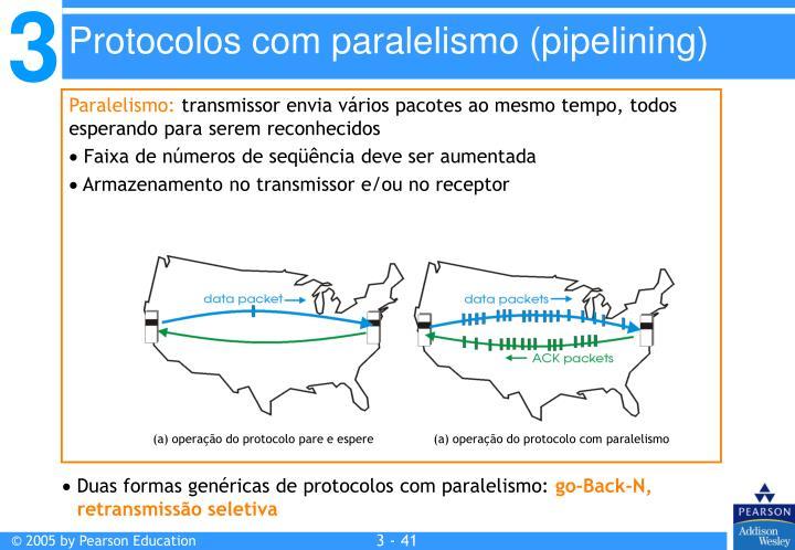 Paralelismo:
