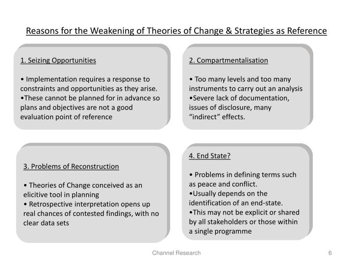 Reasons for the Weakening of Theories of Change & Strategies as Reference