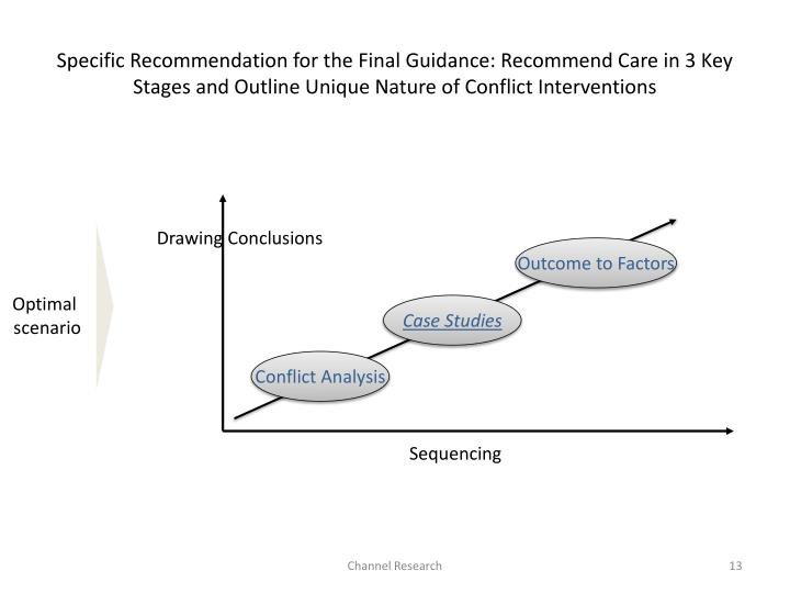 Specific Recommendation for the Final Guidance: Recommend Care in 3 Key Stages and Outline Unique Nature of Conflict Interventions