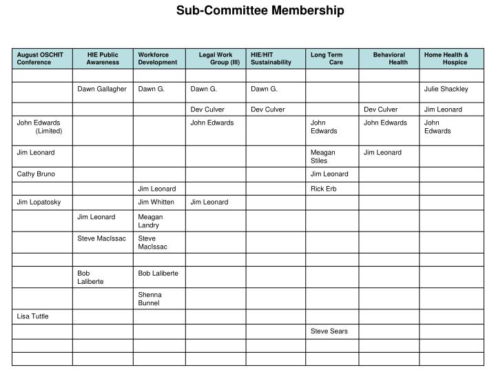 Sub-Committee Membership