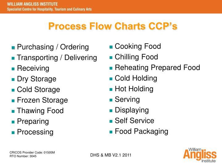 Process Flow Charts CCP's