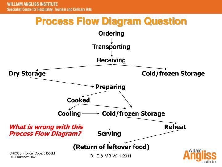 Process Flow Diagram Question