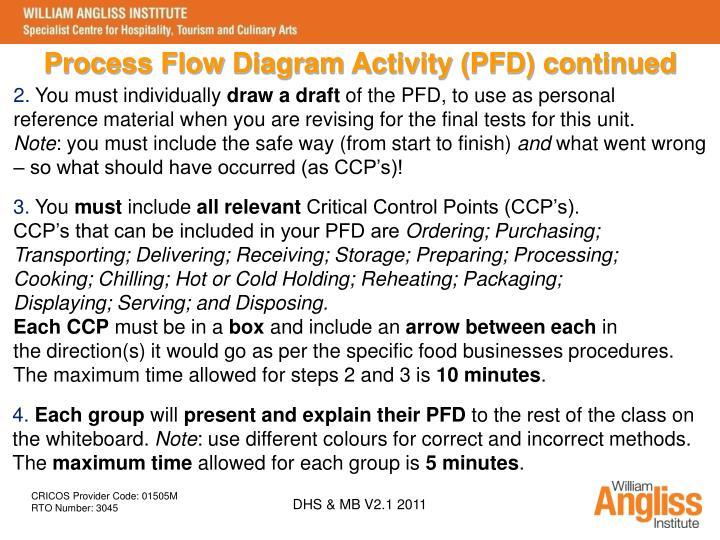 Process Flow Diagram Activity (PFD) continued