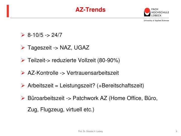 AZ-Trends