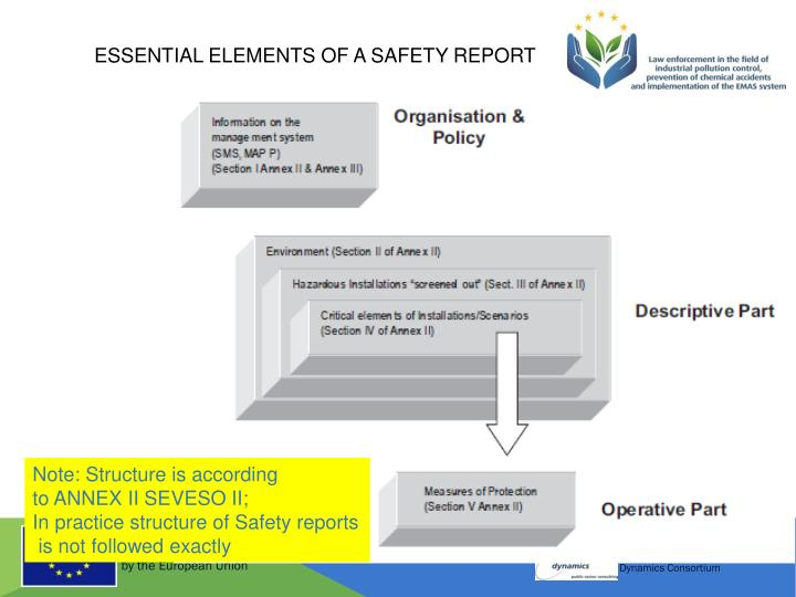 ESSENTIAL ELEMENTS OF A SAFETY REPORT