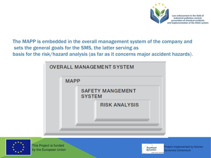 The MAPP is embedded in the overall management system of the company and