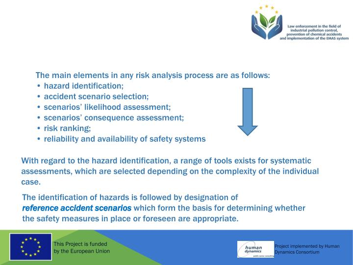 The main elements in any risk analysis process are as follows: