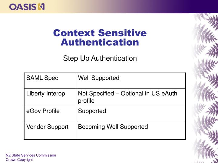 Context Sensitive Authentication