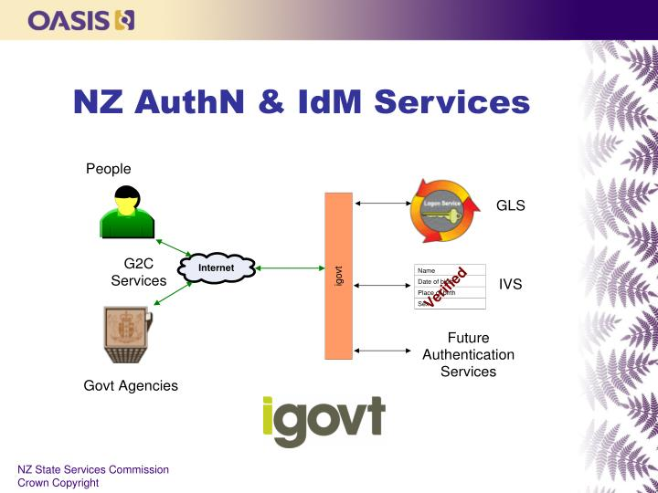 NZ AuthN & IdM Services