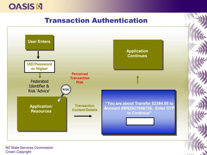 Transaction Authentication