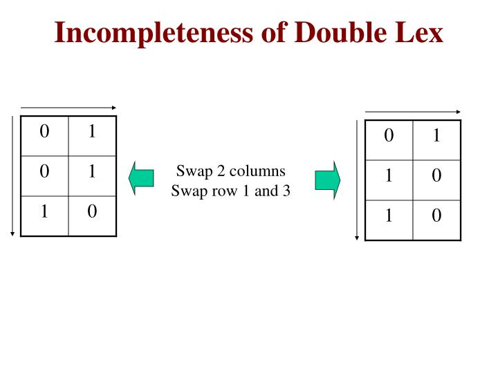 Incompleteness of Double Lex