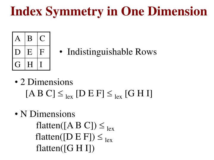 Index Symmetry in One Dimension