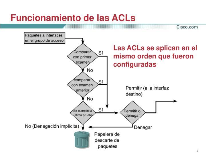 Funcionamiento de las ACLs