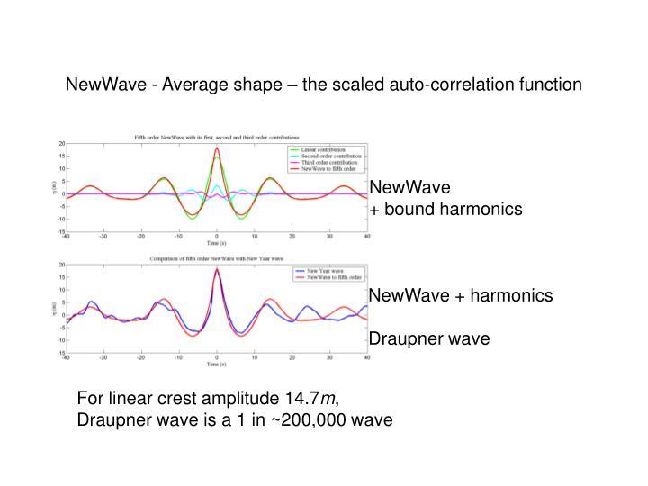 NewWave - Average shape – the scaled auto-correlation function