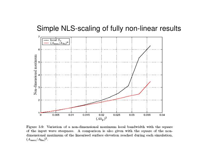 Simple NLS-scaling of fully non-linear results