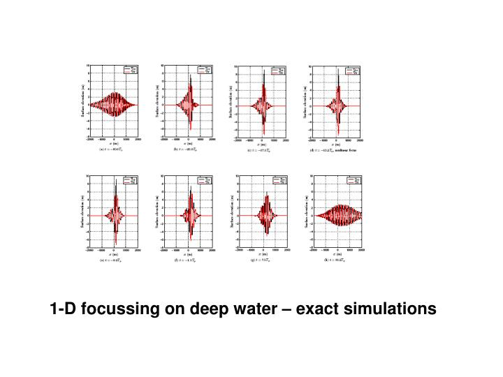 1-D focussing on deep water – exact simulations