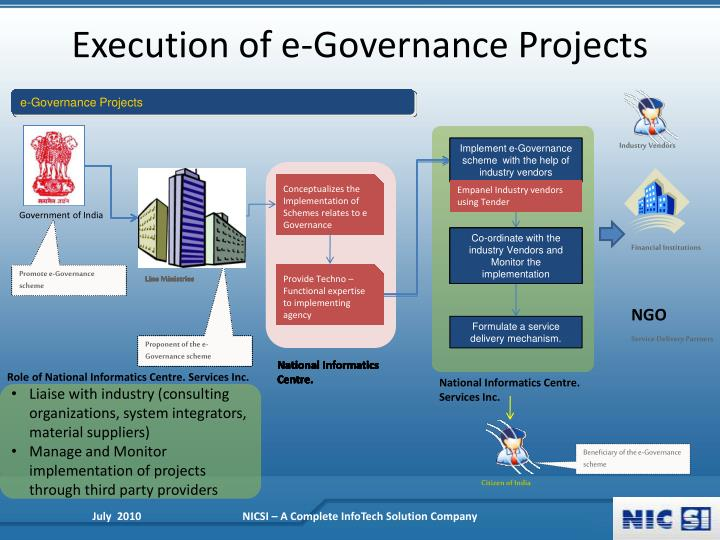 Execution of e-Governance Projects