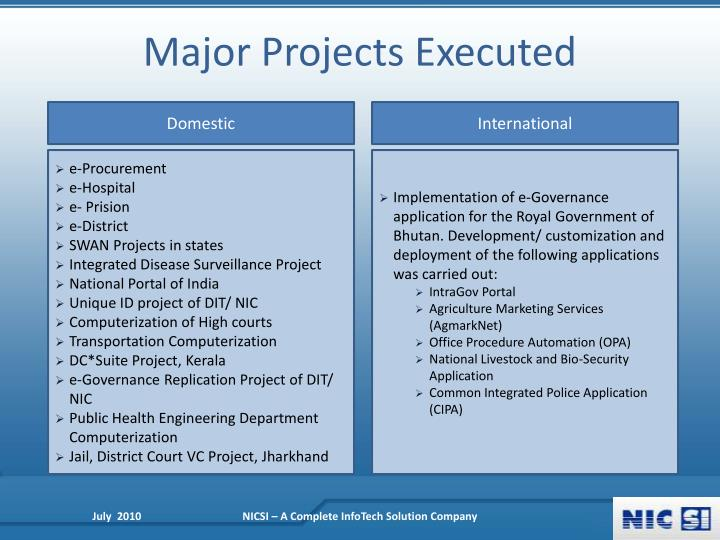 Major Projects Executed