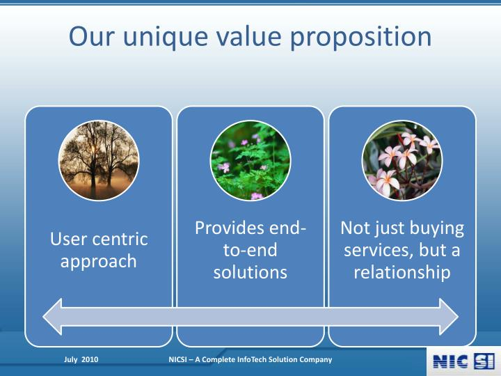 Our unique value proposition