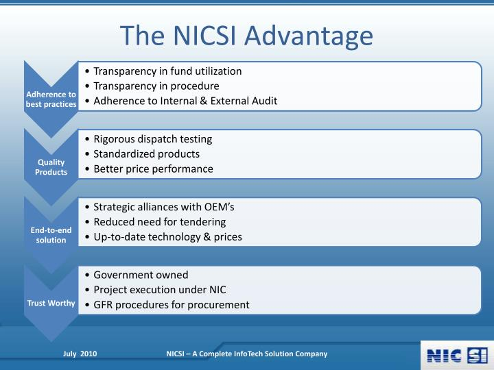 The NICSI Advantage