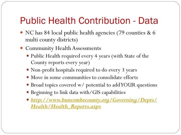 Public Health Contribution - Data