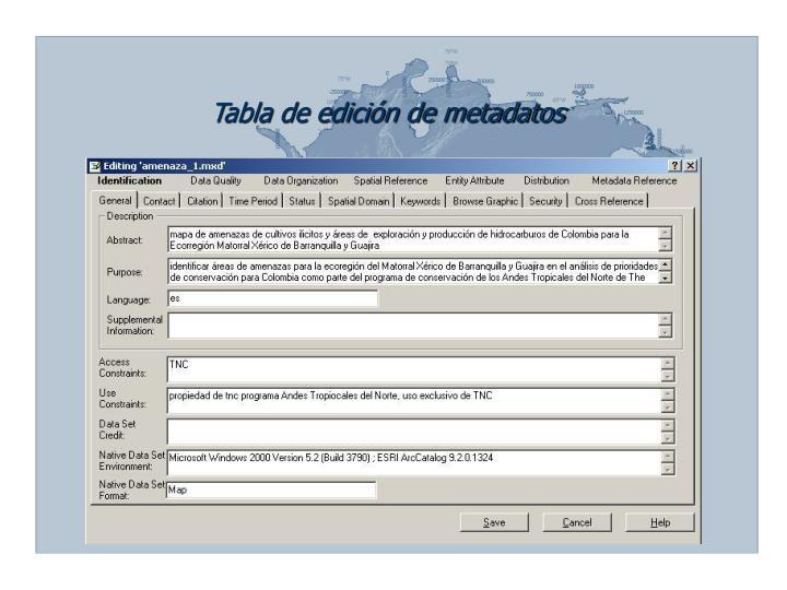 Tabla de edición de metadatos