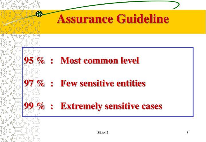 Assurance Guideline
