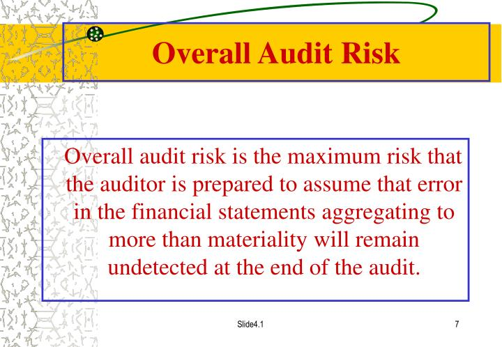 Overall Audit Risk