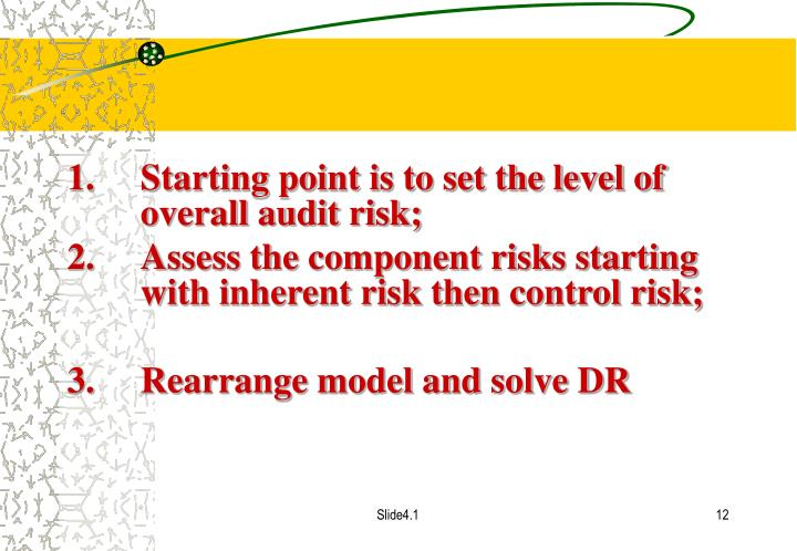 1.Starting point is to set the level of overall audit risk;