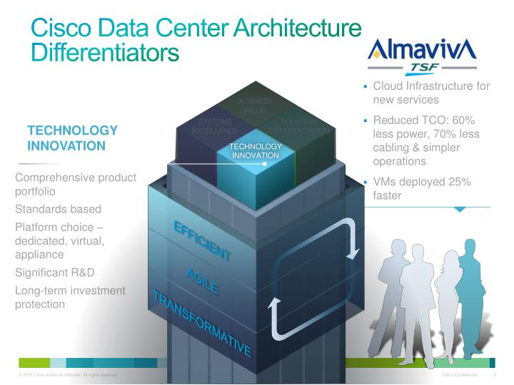 Cisco data center architecture differentiators1