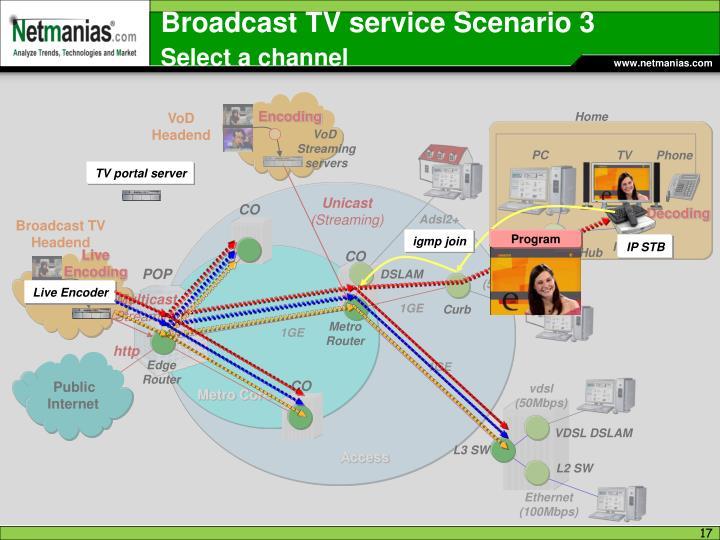 Broadcast TV service Scenario 3