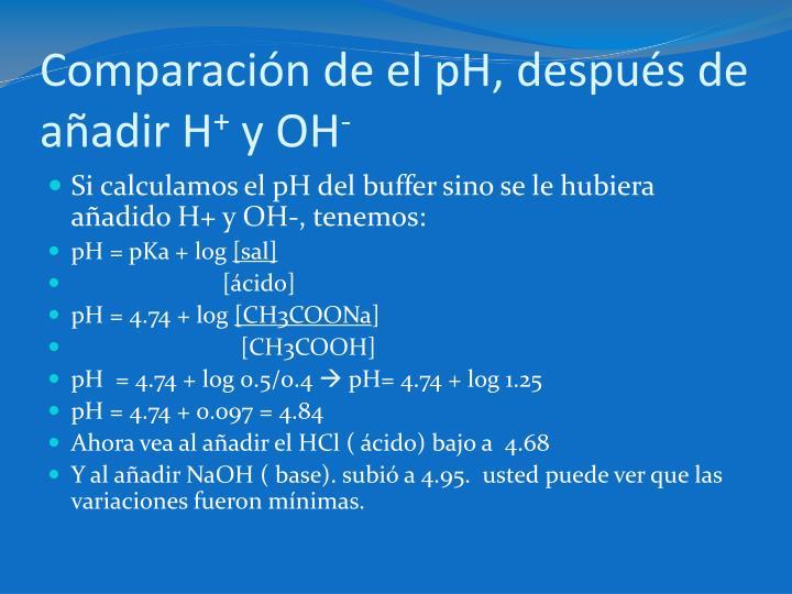 Comparación de el pH, después de añadir H