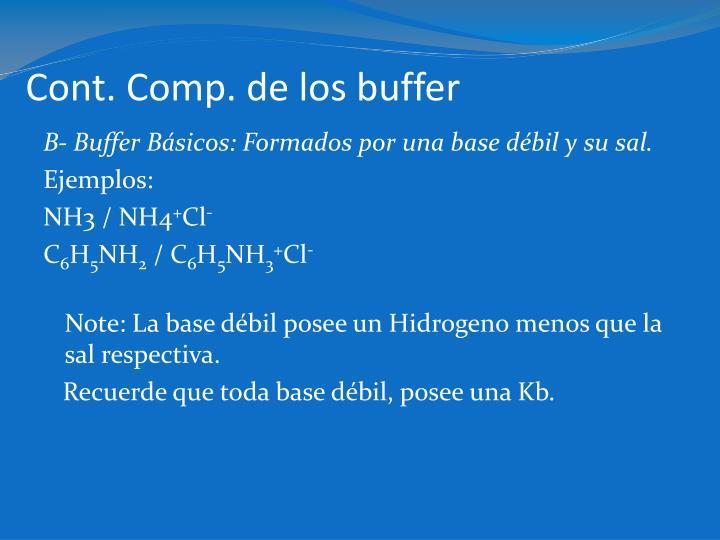 Cont. Comp. de los buffer