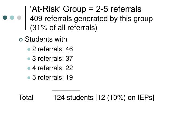 'At-Risk' Group = 2-5 referrals