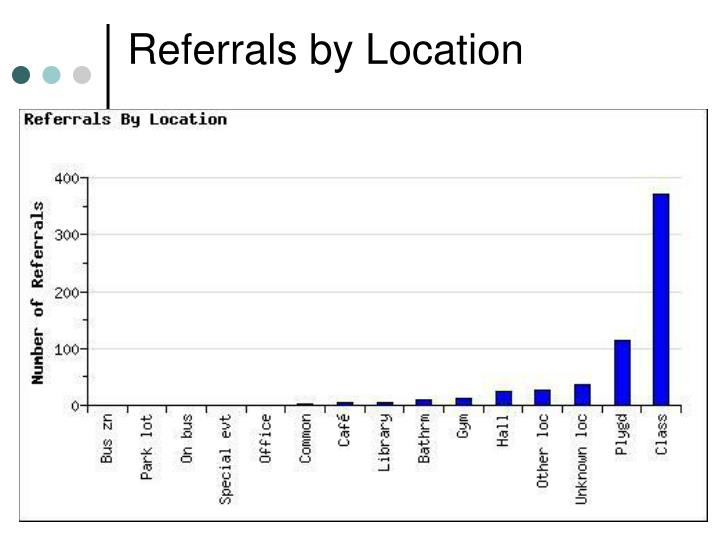 Referrals by Location