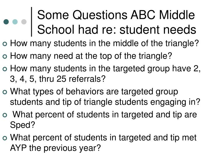 Some Questions ABC Middle School had re: student needs