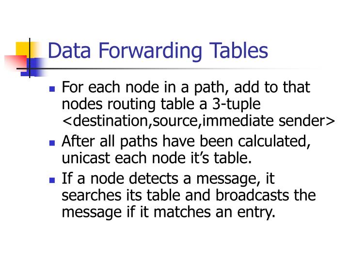 Data Forwarding Tables