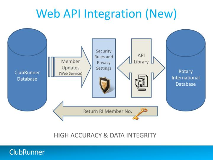 Web API Integration (New)