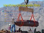 identifying unacceptable risks1