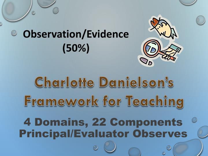 Observation/Evidence (50%)