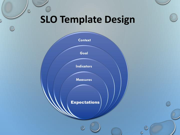 SLO Template Design