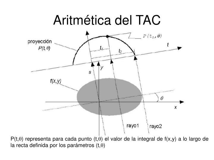 Aritmética del TAC