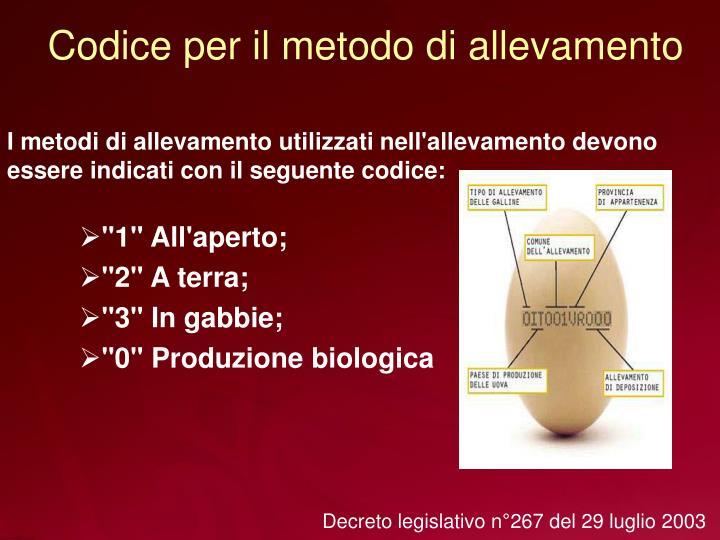 Codice per il metodo di allevamento