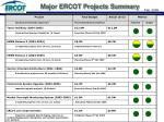 major ercot projects summary