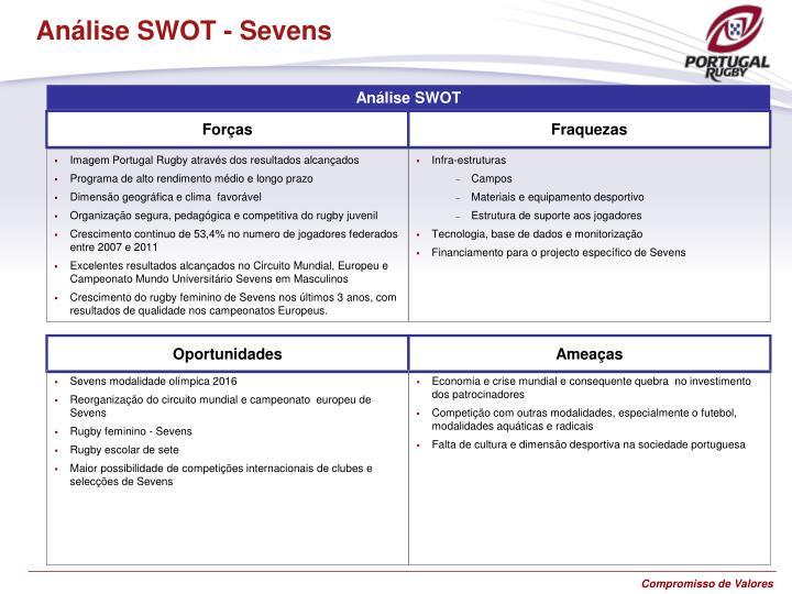 Análise SWOT - Sevens