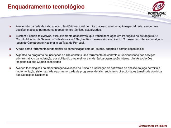 Enquadramento tecnológico