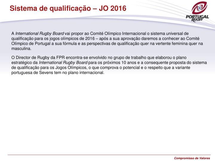Sistema de qualificação – JO 2016