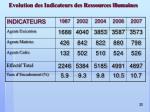 evolution des indicateurs des ressources humaines